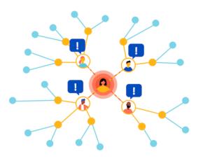 corona-app-netwerk